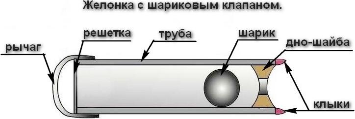 Амперметр вольтметр своими руками 67
