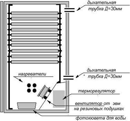 inkubator-iz-xolodilnika-