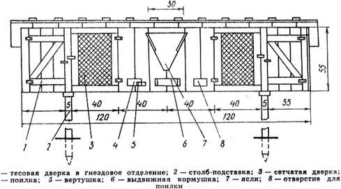 kletka-dlya-krolikov-svoimi-rukami-chertezh