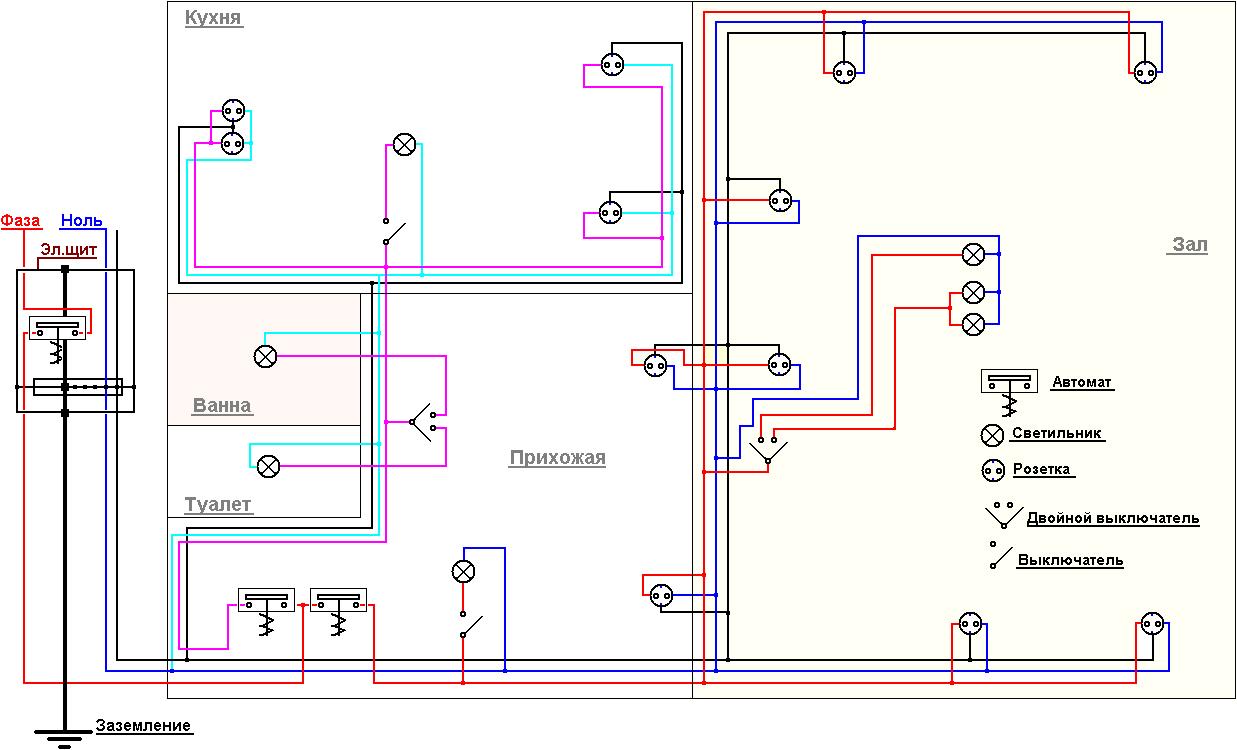 схема проводки стиральной машины самсунг