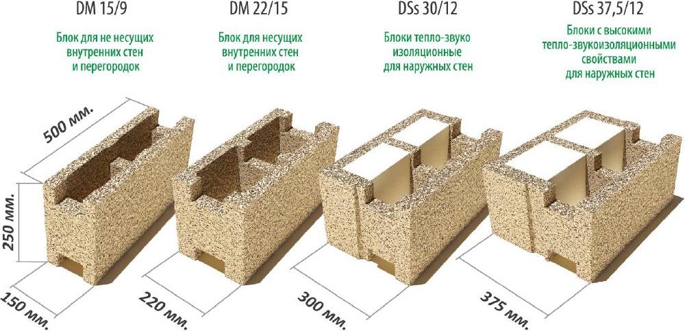 bloki-dyurisol-razmery