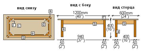 zhurnalnyj-stolik-sxema